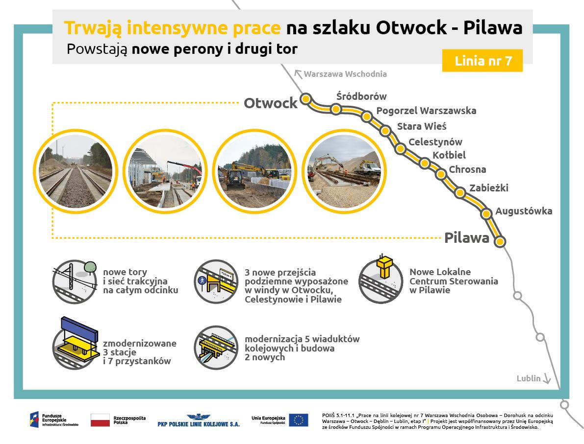 Infografika przedstawią odcinek linii kolejowej na trasie Otwock-Pilawa oraz zdjęcia z modernizacji