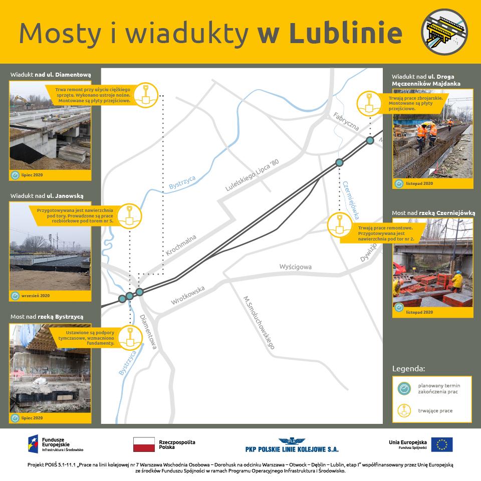 Infografika przedstawia aktualny zakres prac namostach iwiaduktach wLublinie