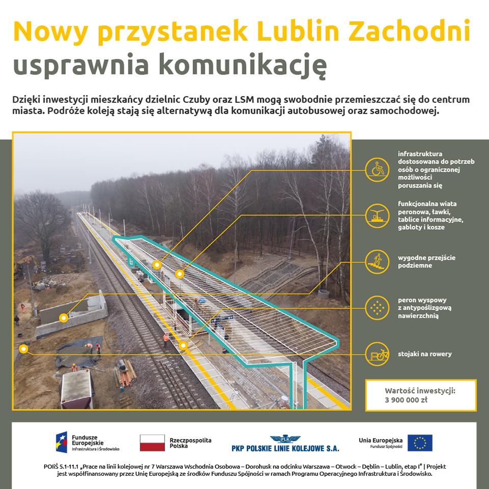 Infografika przedstawia korzyści z budowy nowego przystanku Lublin Zachodni