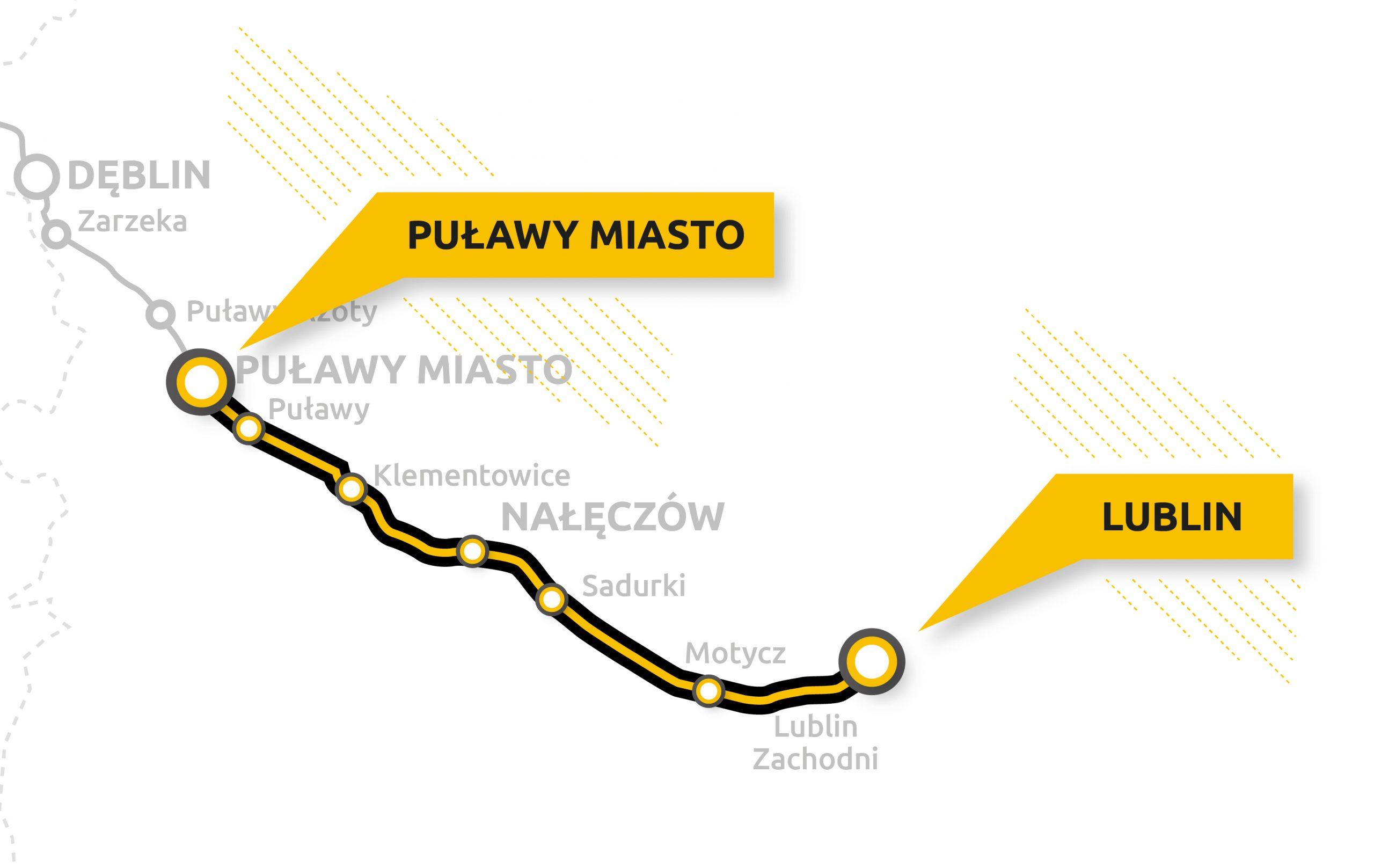 Infografika przedstawia mapę z pokazanym odcinkiem Puławy Miasto - Lublin