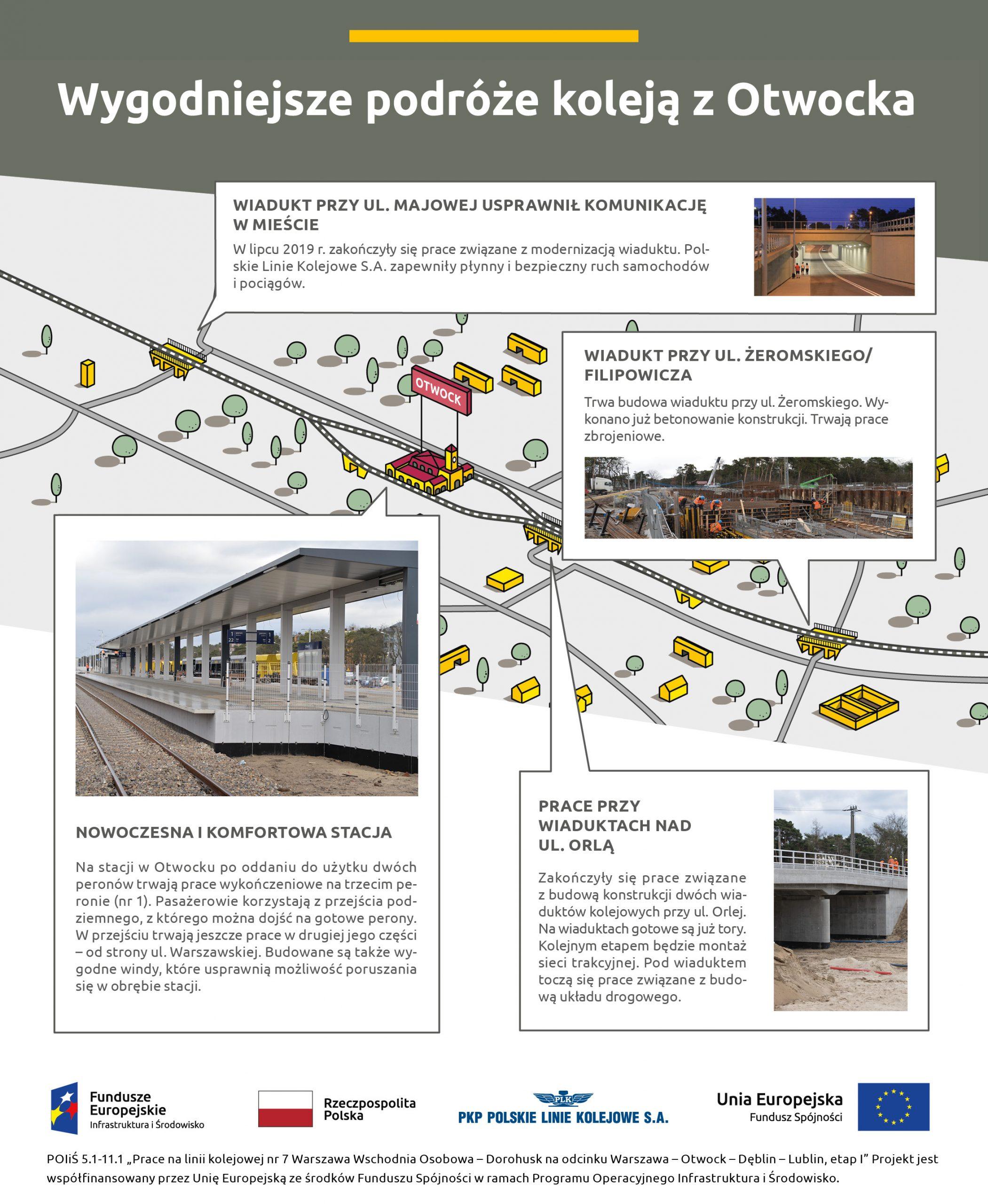 Infografika dotycząca modernizacji stacji oraz wiaduktów w Otwocku