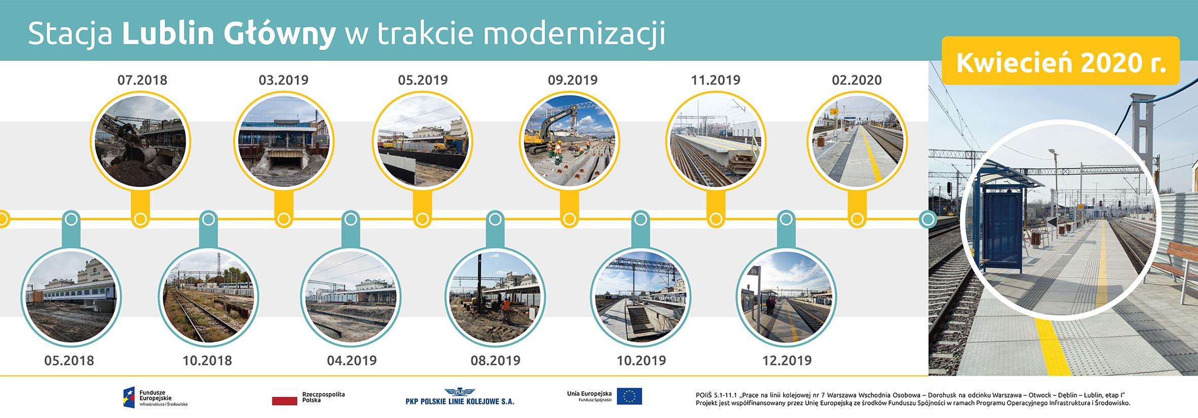 Infografika dotycząca stacji Lublin Główny, na której pokazane są zdjęcia sprzed i po modernizacji.