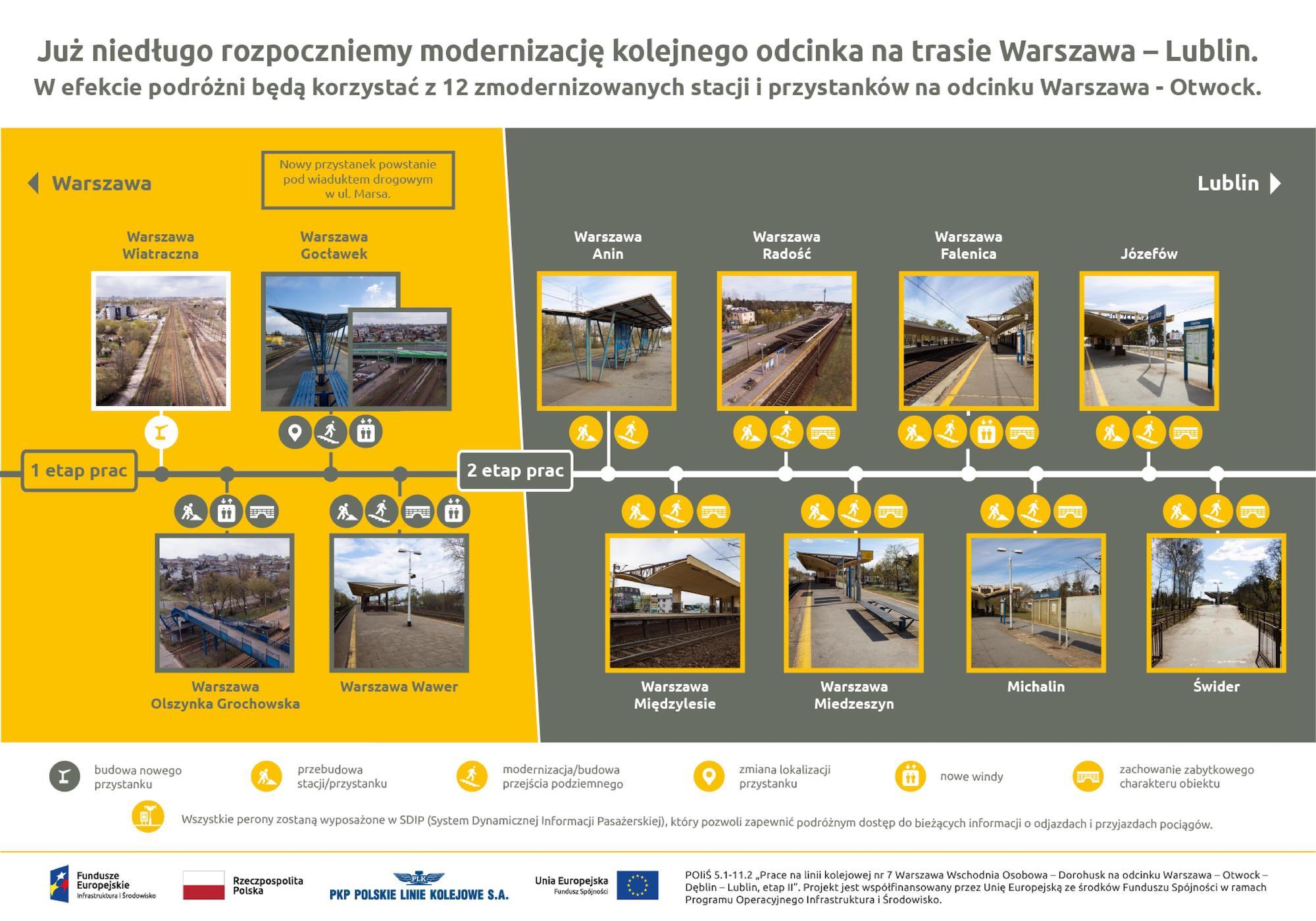 Infografika dotyczy planów na rozpoczęcie prac nad modernizacją odcinka Warszawa-Otwock