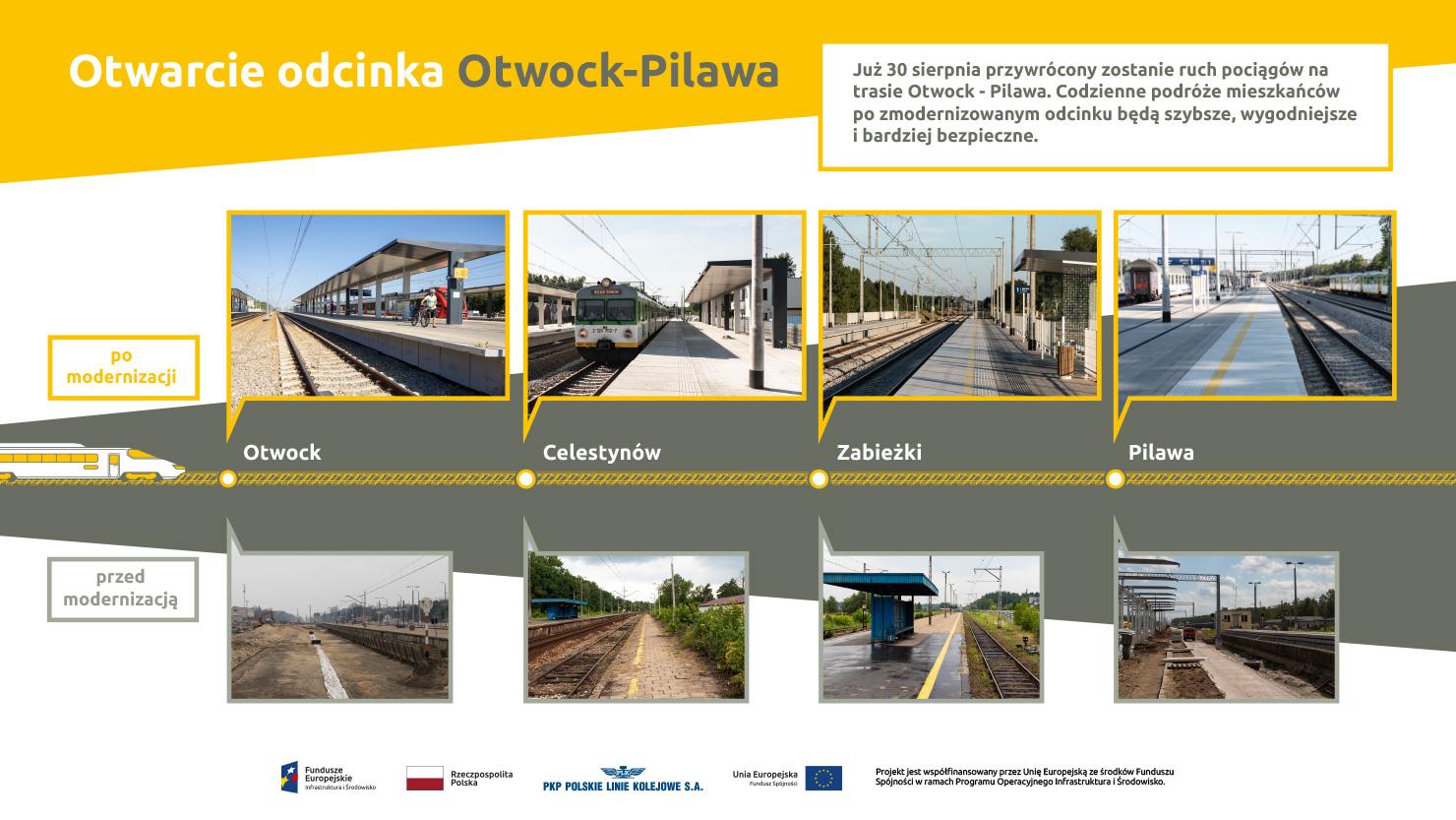 Infografika dotycząca otwarcia odcinka Otwock-Pilawa. Zdjęcia pokazujące odcinek przed i po modernizacji.